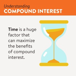 Understanding Compound Interest-1