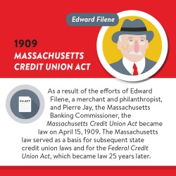 Edward Filene, Father of Credit Unions