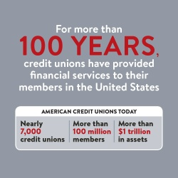 100 Years of Credit Unions