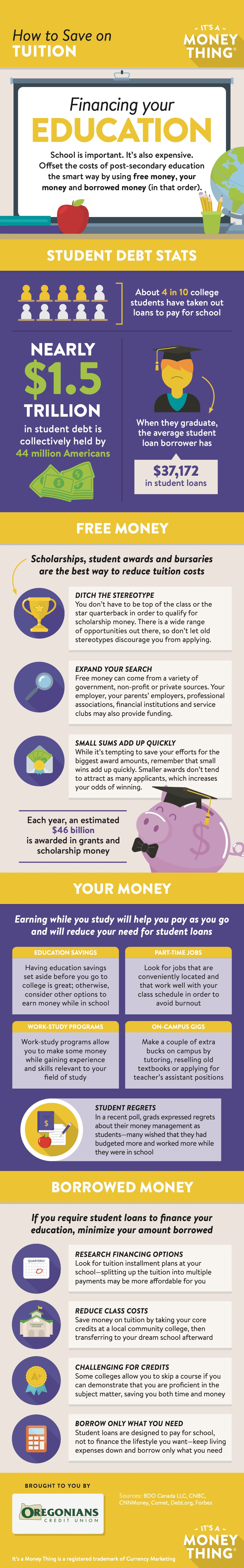 How to save on tuition infographic