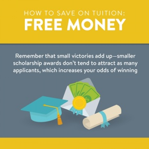 How to save on tuition-1
