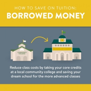 How to save on tuition-3