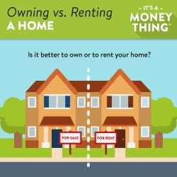 Owning Vs. Renting graphic