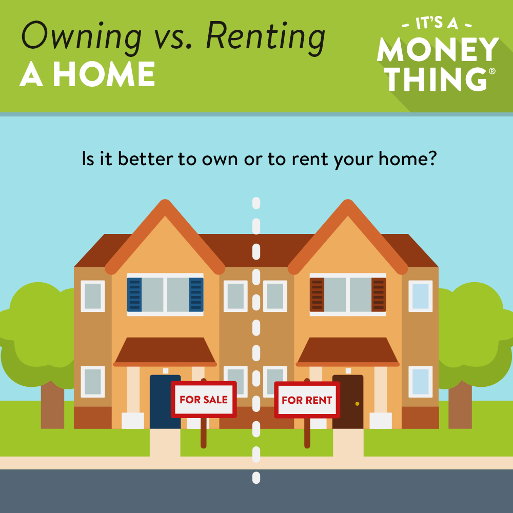 Owning Vs. Renting a Home IAMT