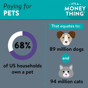 Paying for pets - social image 2