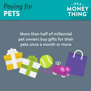 Paying for pets - social image 4