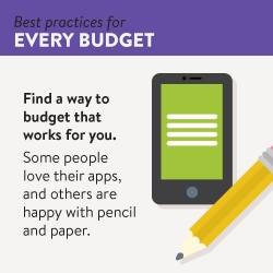 Link to Best Practices for Every Budget
