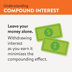 Link to Understanding Compound Interest